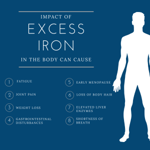 Excess Iron in the body_v2